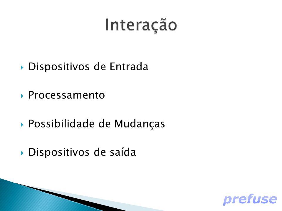  Dispositivos de Entrada  Processamento  Possibilidade de Mudanças  Dispositivos de saída