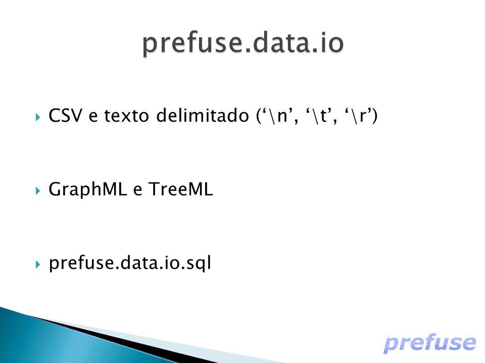  CSV e texto delimitado ('\n', '\t', '\r')  GraphML e TreeML  prefuse.data.io.sql