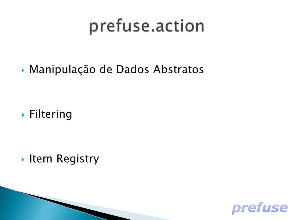  Manipulação de Dados Abstratos  Filtering  Item Registry