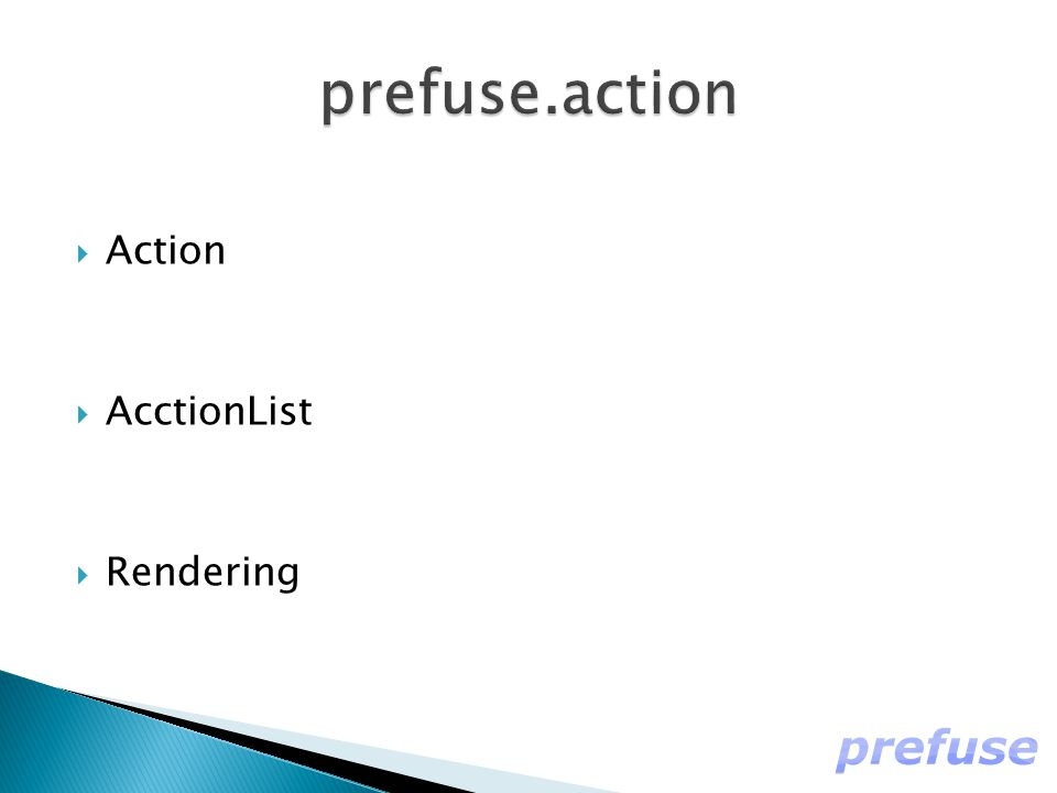  Action  AcctionList  Rendering