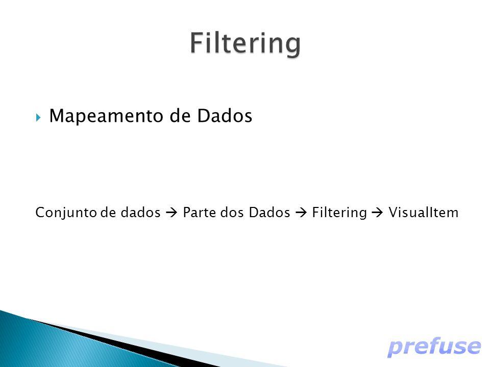  Mapeamento de Dados Conjunto de dados  Parte dos Dados  Filtering  VisualItem