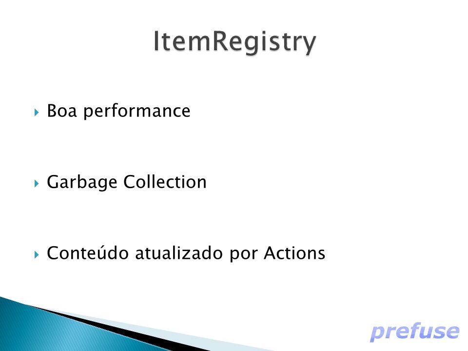  Boa performance  Garbage Collection  Conteúdo atualizado por Actions
