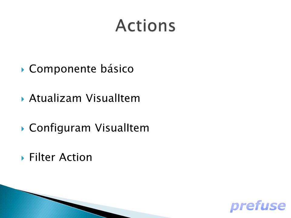  Componente básico  Atualizam VisualItem  Configuram VisualItem  Filter Action
