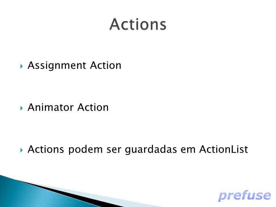  Assignment Action  Animator Action  Actions podem ser guardadas em ActionList