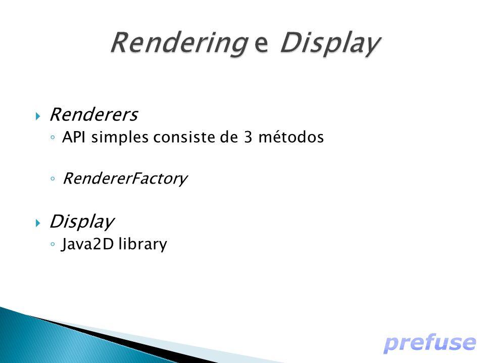 Renderers ◦ API simples consiste de 3 métodos ◦ RendererFactory  Display ◦ Java2D library