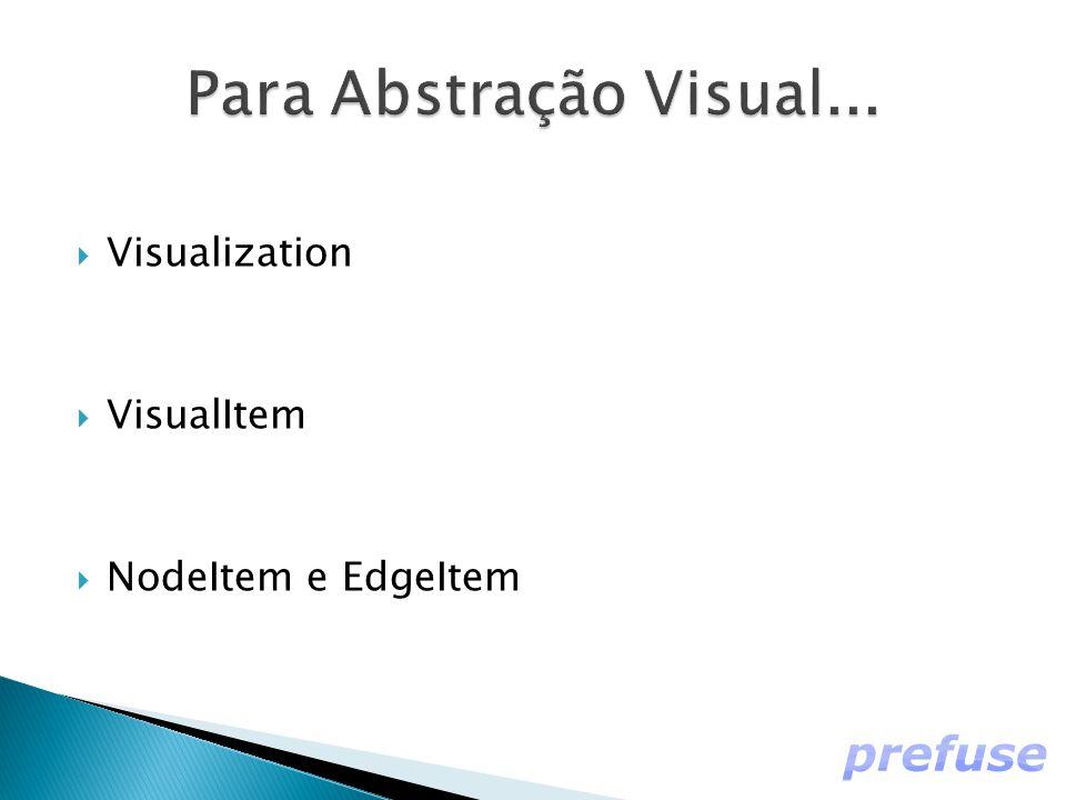  Visualization  VisualItem  NodeItem e EdgeItem