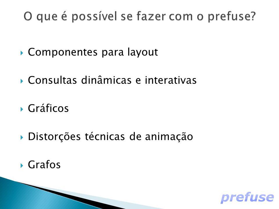  Componentes para layout  Consultas dinâmicas e interativas  Gráficos  Distorções técnicas de animação  Grafos