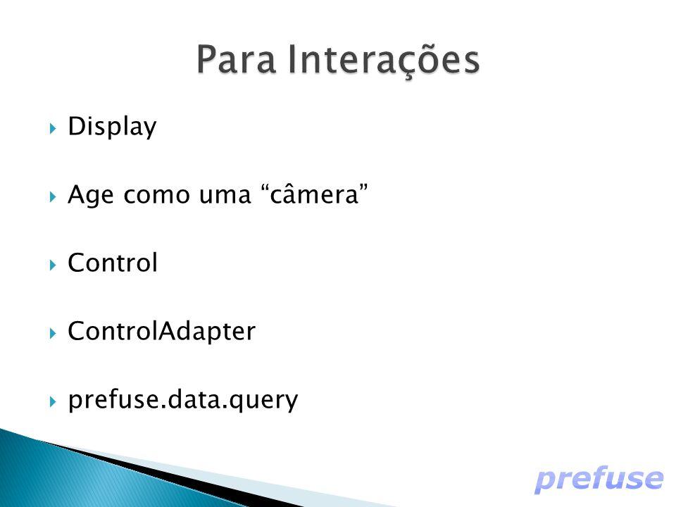  Display  Age como uma câmera  Control  ControlAdapter  prefuse.data.query