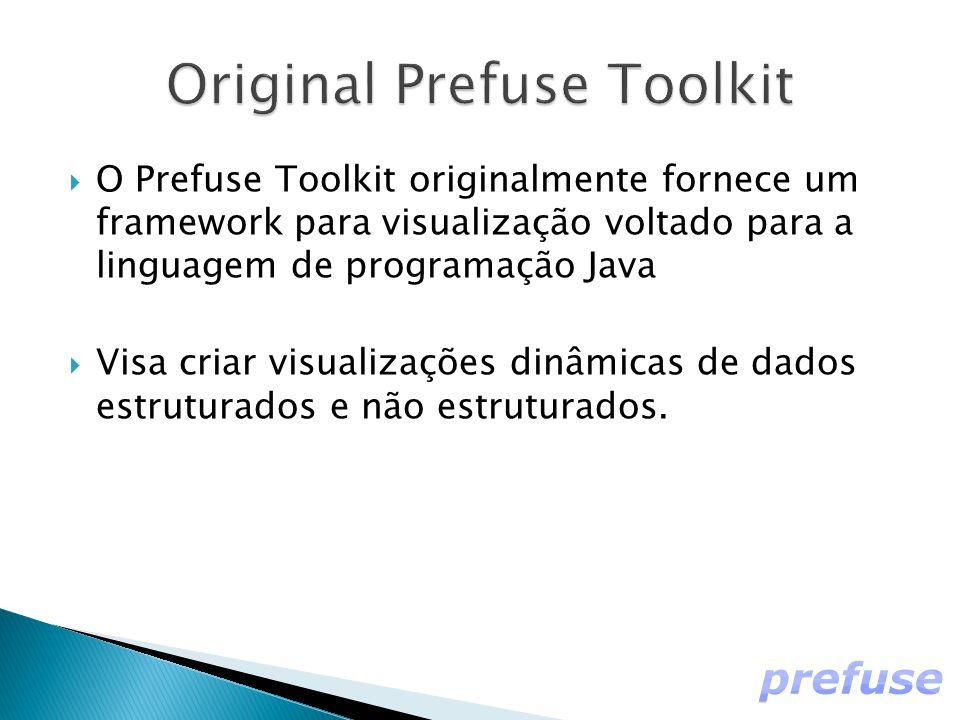  O Prefuse Toolkit originalmente fornece um framework para visualização voltado para a linguagem de programação Java  Visa criar visualizações dinâmicas de dados estruturados e não estruturados.