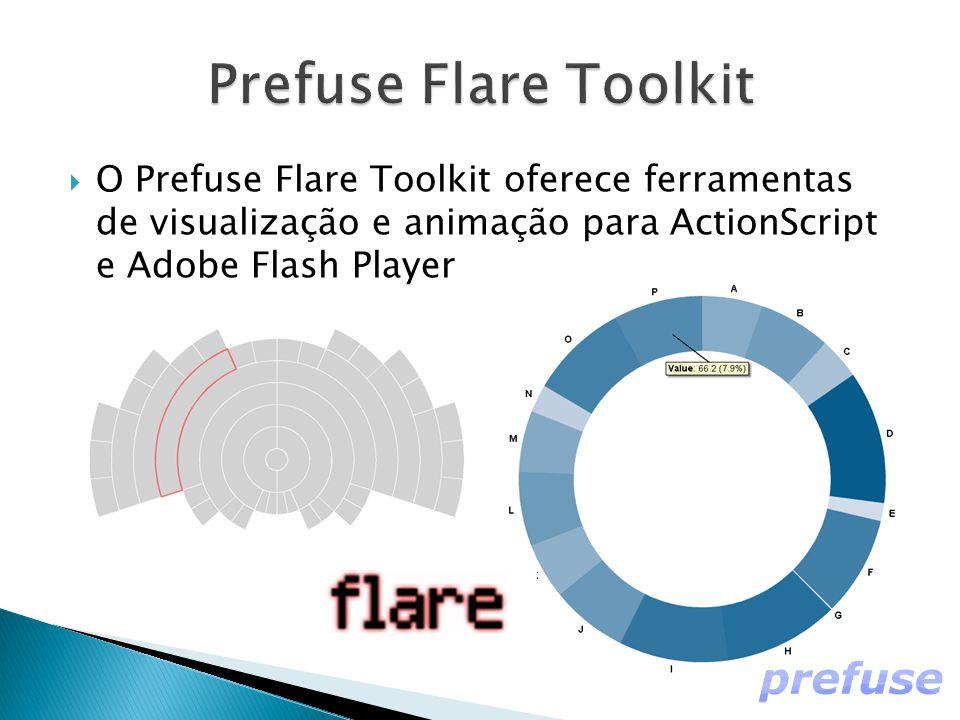  O Prefuse Flare Toolkit oferece ferramentas de visualização e animação para ActionScript e Adobe Flash Player