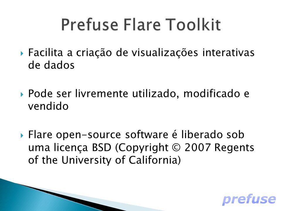  Facilita a criação de visualizações interativas de dados  Pode ser livremente utilizado, modificado e vendido  Flare open-source software é liberado sob uma licença BSD (Copyright © 2007 Regents of the University of California)