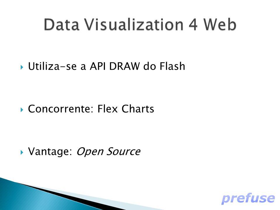  Utiliza-se a API DRAW do Flash  Concorrente: Flex Charts  Vantage: Open Source