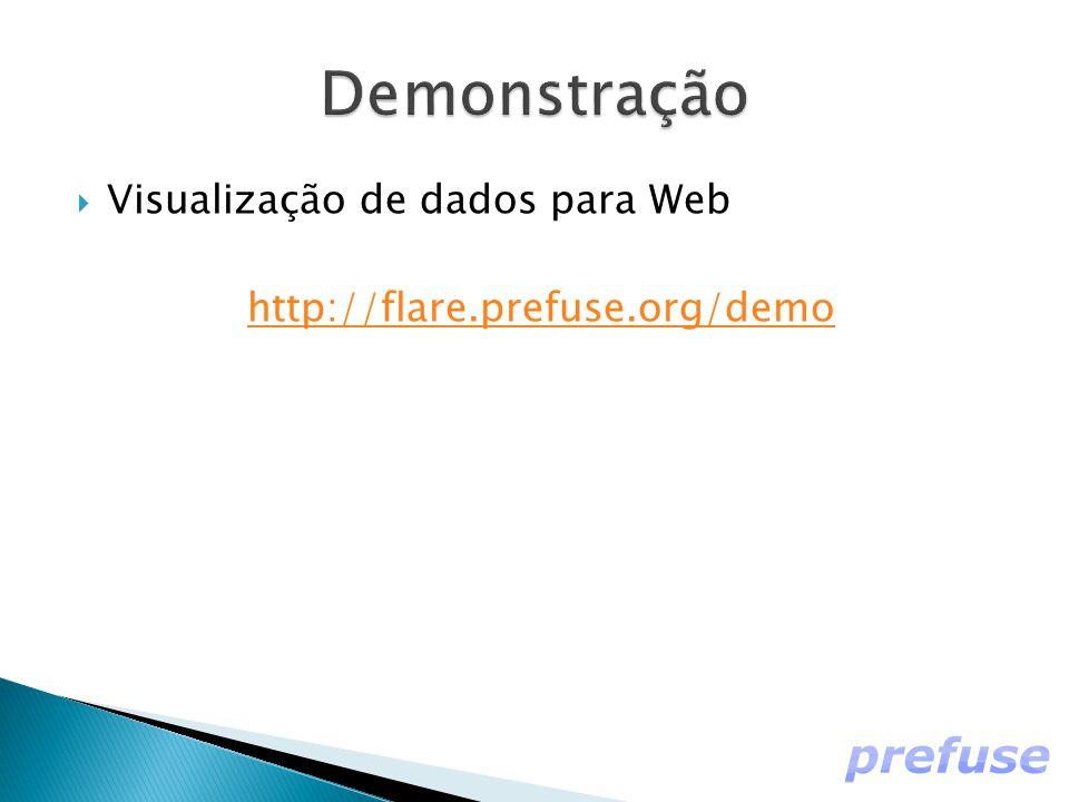  Visualização de dados para Web http://flare.prefuse.org/demo