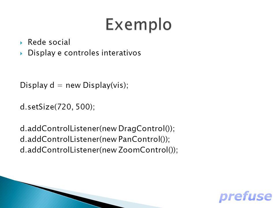  Rede social  Display e controles interativos Display d = new Display(vis); d.setSize(720, 500); d.addControlListener(new DragControl()); d.addContr