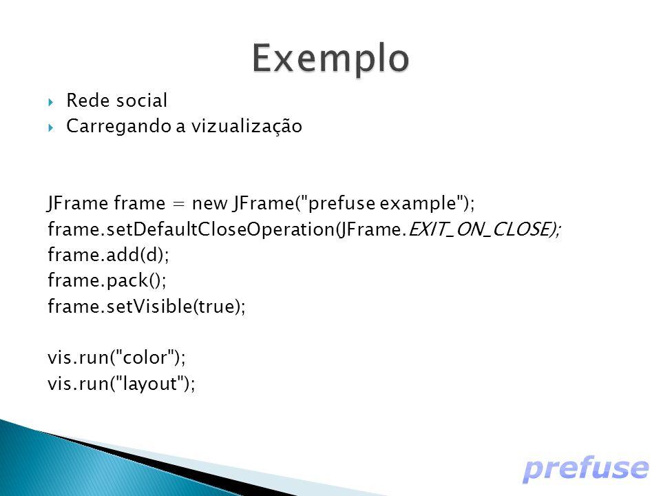  Rede social  Carregando a vizualização JFrame frame = new JFrame( prefuse example ); frame.setDefaultCloseOperation(JFrame.EXIT_ON_CLOSE); frame.add(d); frame.pack(); frame.setVisible(true); vis.run( color ); vis.run( layout );
