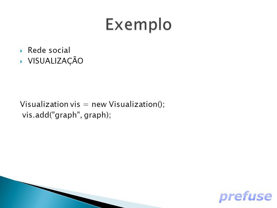  Rede social  VISUALIZAÇÃO Visualization vis = new Visualization(); vis.add( graph , graph);