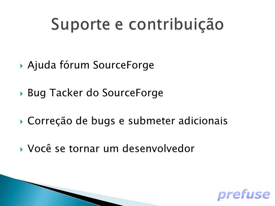  Ajuda fórum SourceForge  Bug Tacker do SourceForge  Correção de bugs e submeter adicionais  Você se tornar um desenvolvedor