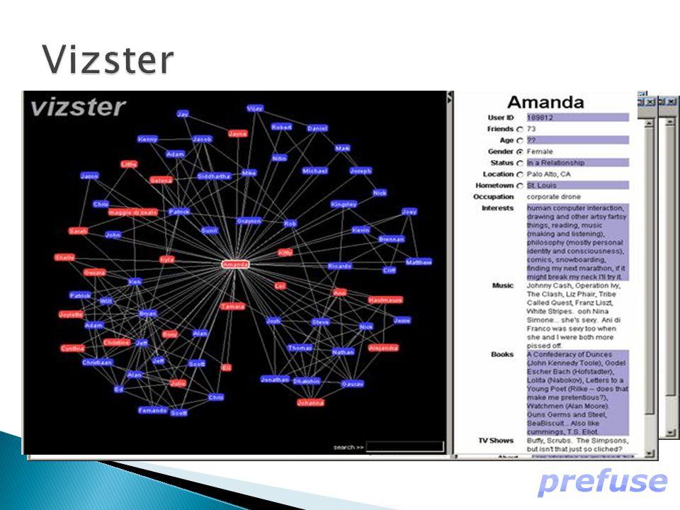  Rede social egocêntrica  Visualização básica  Sociograma Interativo  Modo de comparação