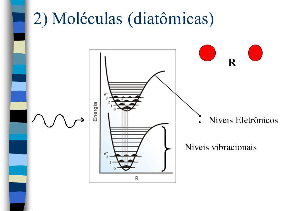 2) Moléculas (diatômicas) R Níveis vibracionais Níveis Eletrônicos