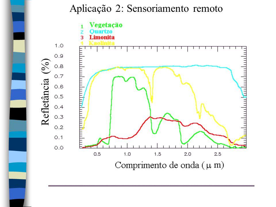 Aplicação 2: Sensoriamento remoto Refletância (%)