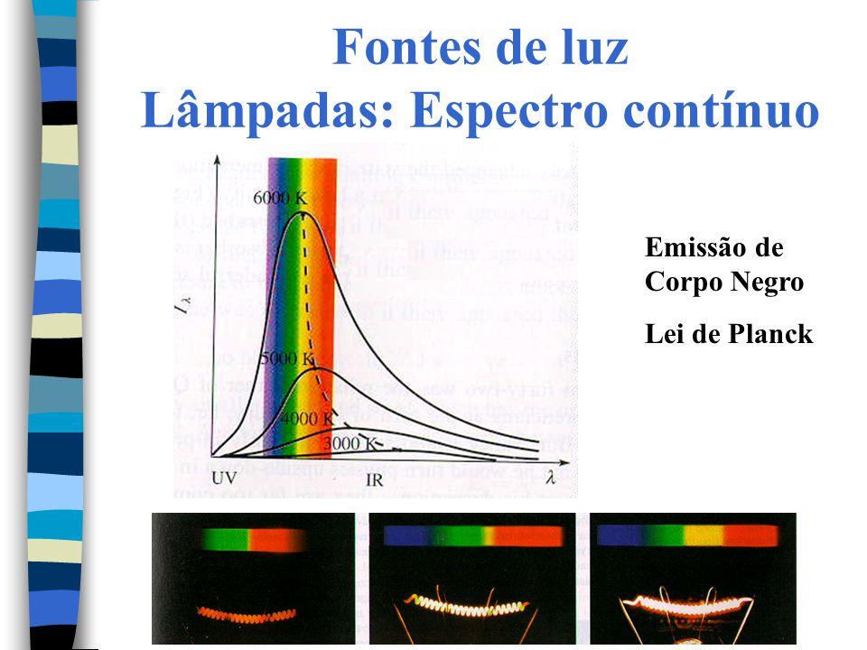 Laseres:Gasosos, de Estado Sólido e líquidos (Dye lasers) 1.Gasosos: He-Ne, Argônio (Ar + ), Kriptônio, He-Cd, N 2, CO 2, etc.