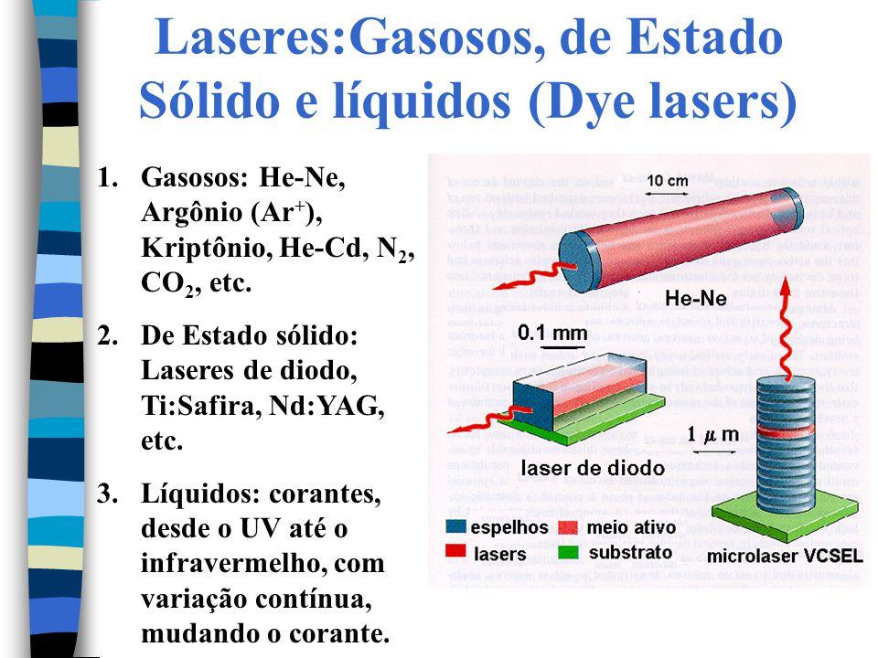 Laseres:Gasosos, de Estado Sólido e líquidos (Dye lasers) 1.Gasosos: He-Ne, Argônio (Ar + ), Kriptônio, He-Cd, N 2, CO 2, etc. 2.De Estado sólido: Las