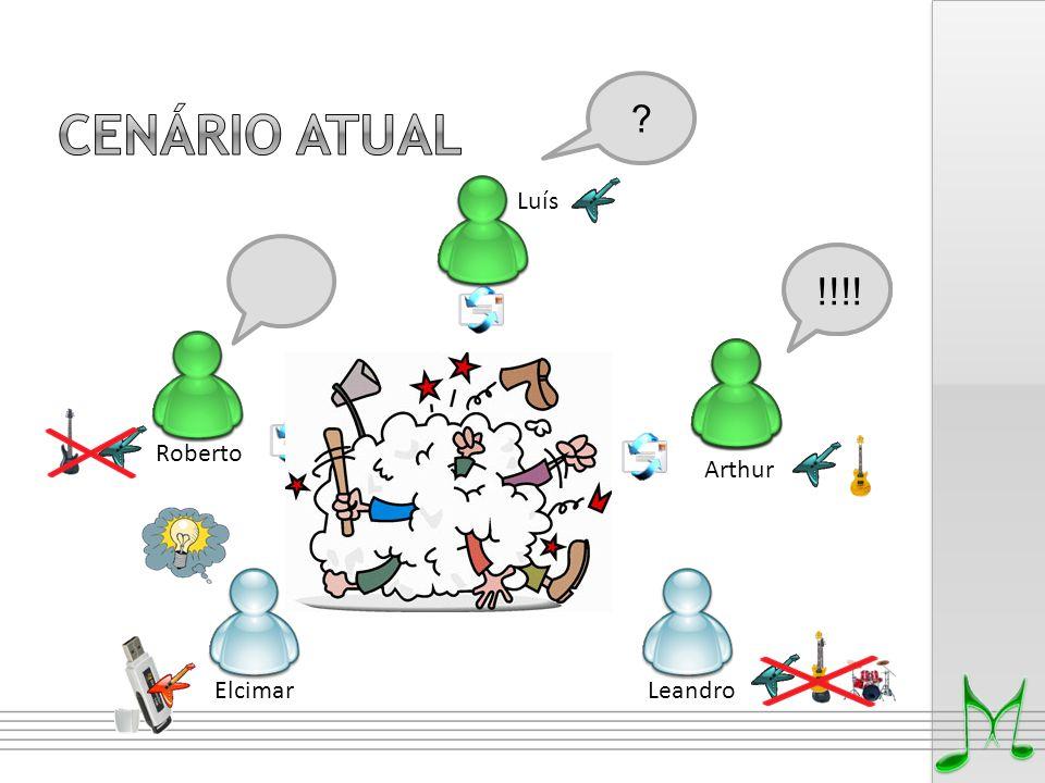 Luís Roberto ElcimarLeandro Arthur ? !!!!!