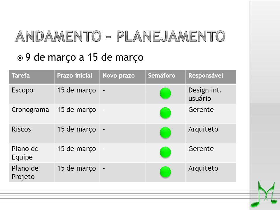 TarefaPrazo inicialNovo prazoSemáforoResponsável Escopo15 de março-  Design int. usuário Cronograma15 de março-Gerente Riscos15 de março-Arquiteto Pl