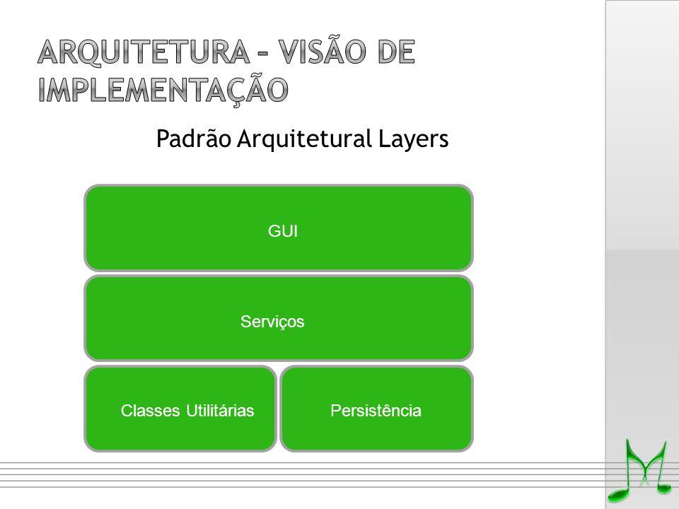 Padrão Arquitetural Layers GUIServiços Classes UtilitáriasPersistência