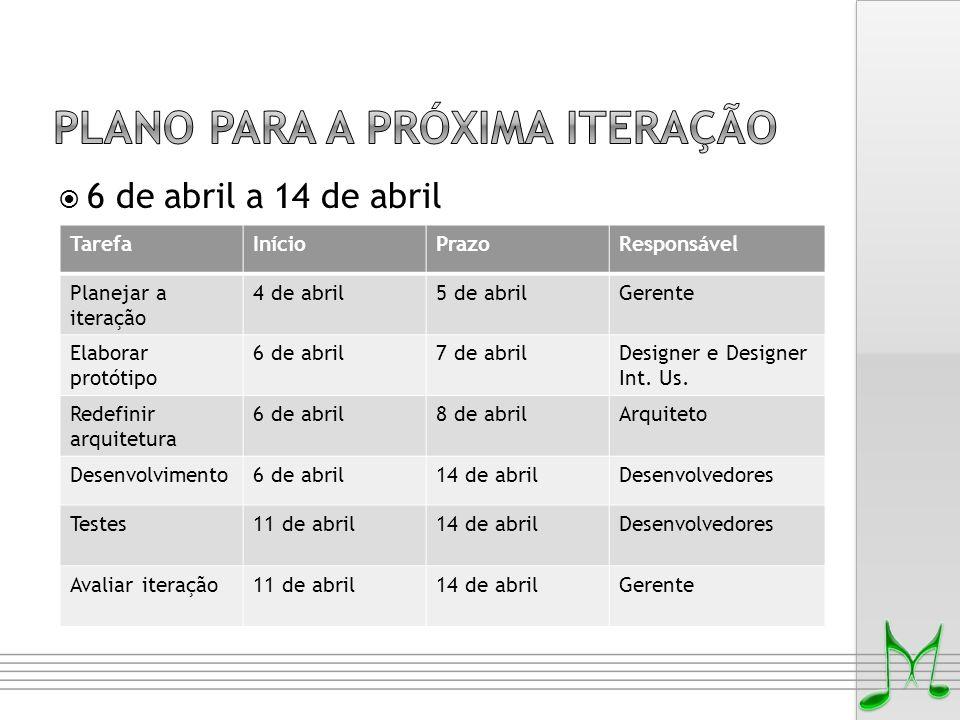 6 de abril a 14 de abril TarefaInícioPrazoResponsável Planejar a iteração 4 de abril5 de abrilGerente Elaborar protótipo 6 de abril7 de abrilDesigne