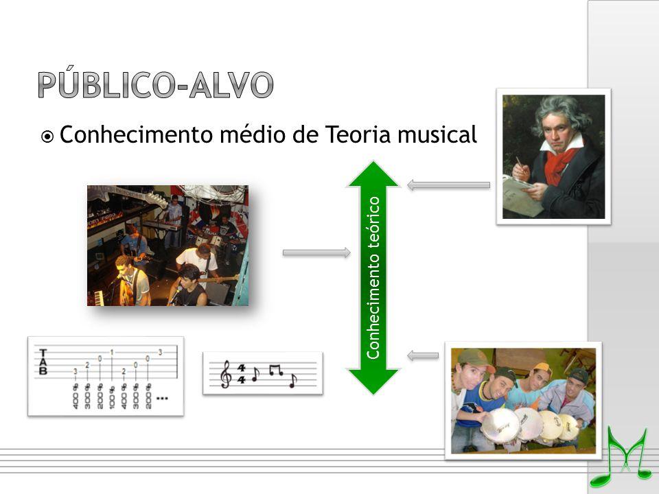 Conhecimento médio de Teoria musical  Faixa etária: 16 a 30 anos