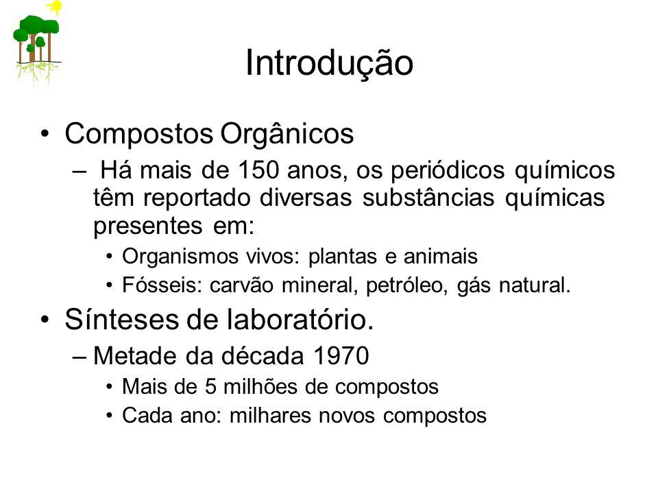 Introdução Compostos Orgânicos – Há mais de 150 anos, os periódicos químicos têm reportado diversas substâncias químicas presentes em: Organismos vivos: plantas e animais Fósseis: carvão mineral, petróleo, gás natural.