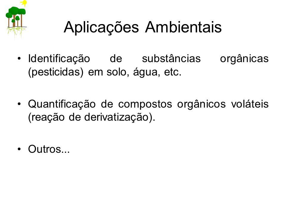 Aplicações Ambientais Identificação de substâncias orgânicas (pesticidas) em solo, água, etc. Quantificação de compostos orgânicos voláteis (reação de
