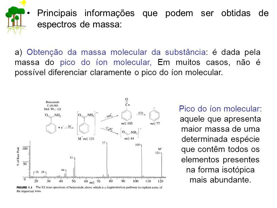 Principais informações que podem ser obtidas de espectros de massa: Pico do íon molecular: aquele que apresenta maior massa de uma determinada espécie que contêm todos os elementos presentes na forma isotópica mais abundante.