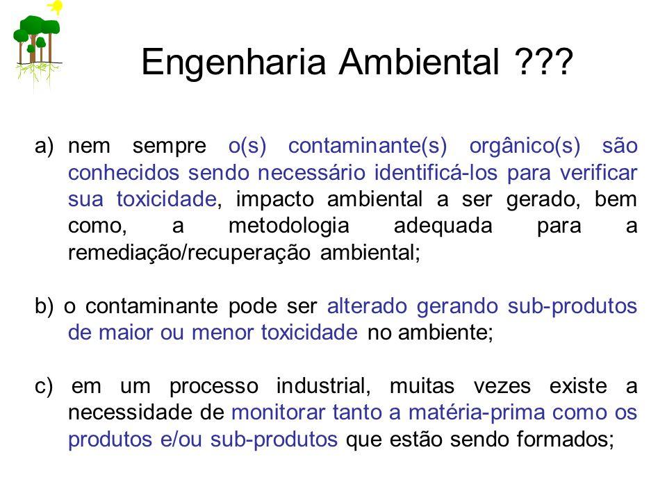 a)nem sempre o(s) contaminante(s) orgânico(s) são conhecidos sendo necessário identificá-los para verificar sua toxicidade, impacto ambiental a ser gerado, bem como, a metodologia adequada para a remediação/recuperação ambiental; b) o contaminante pode ser alterado gerando sub-produtos de maior ou menor toxicidade no ambiente; c) em um processo industrial, muitas vezes existe a necessidade de monitorar tanto a matéria-prima como os produtos e/ou sub-produtos que estão sendo formados; Engenharia Ambiental ???