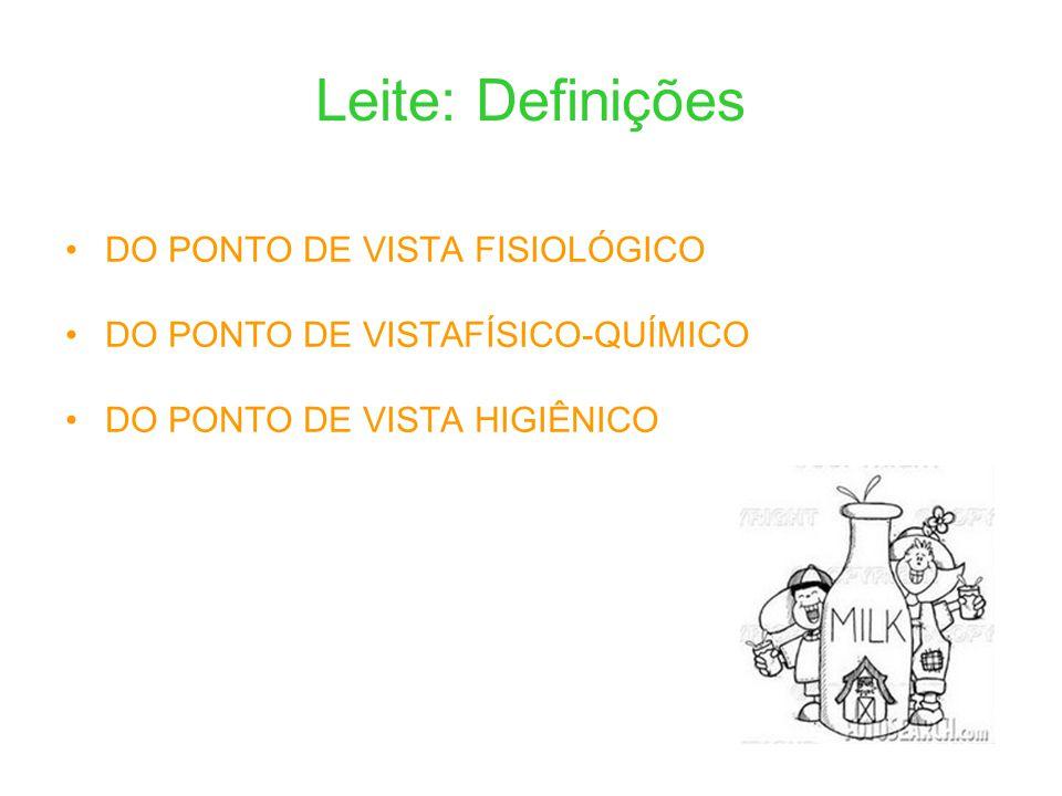 Leite: Definições DO PONTO DE VISTA FISIOLÓGICO DO PONTO DE VISTAFÍSICO-QUÍMICO DO PONTO DE VISTA HIGIÊNICO