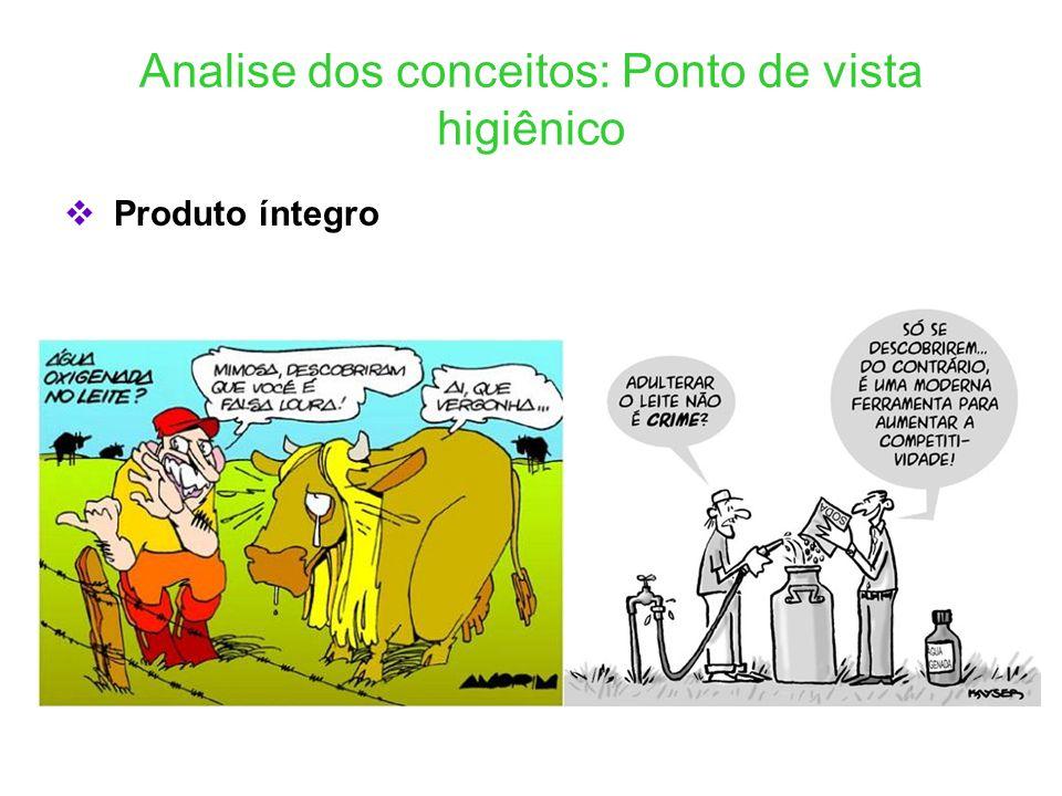 Analise dos conceitos: Ponto de vista higiênico  Produto íntegro