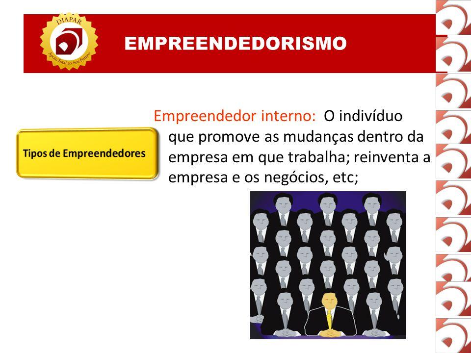 EMPREENDEDORISMO Empreendedor de negócios: aquele que identifica oportunidades no mercado, planeja e constrói novas empresas;