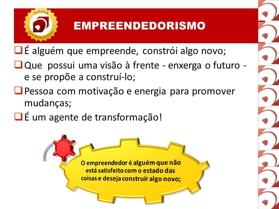 EMPREENDEDORISMO  É alguém que empreende, constrói algo novo;  Que possui uma visão à frente - enxerga o futuro - e se propõe a construí-lo;  Pessoa com motivação e energia para promover mudanças;  É um agente de transformação!