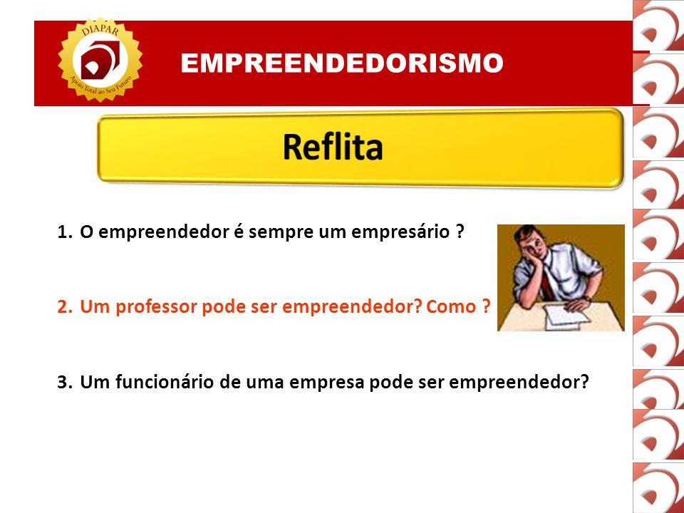 EMPREENDEDORISMO 1.O empreendedor é sempre um empresário .