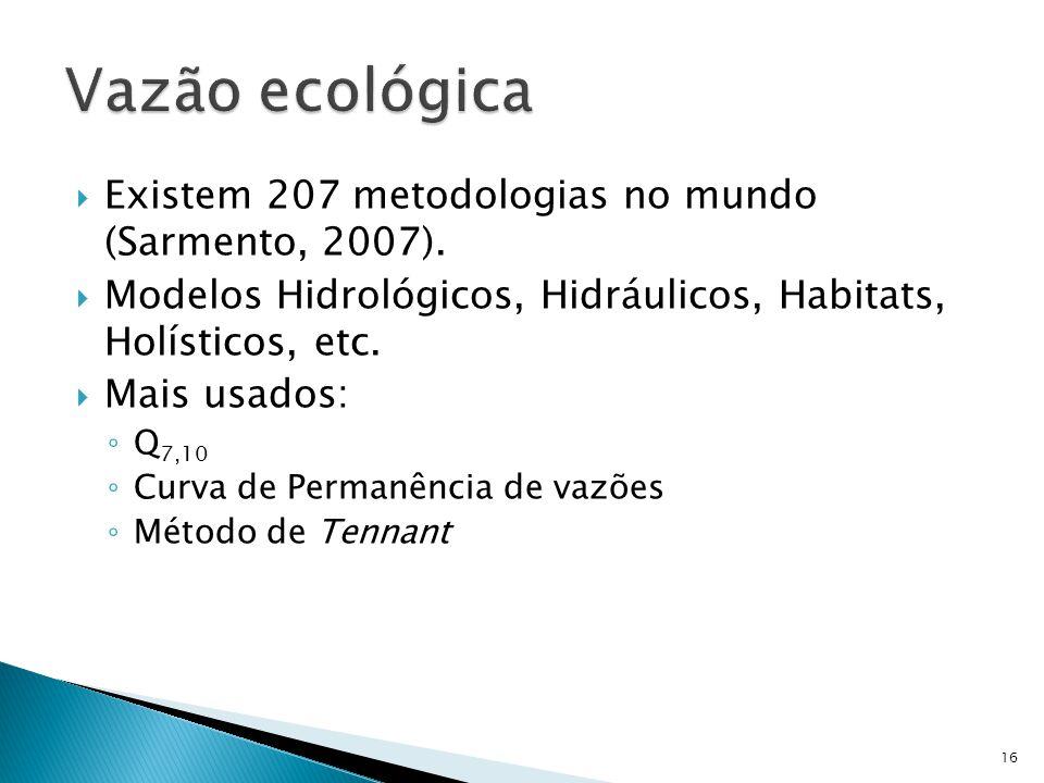  Existem 207 metodologias no mundo (Sarmento, 2007).