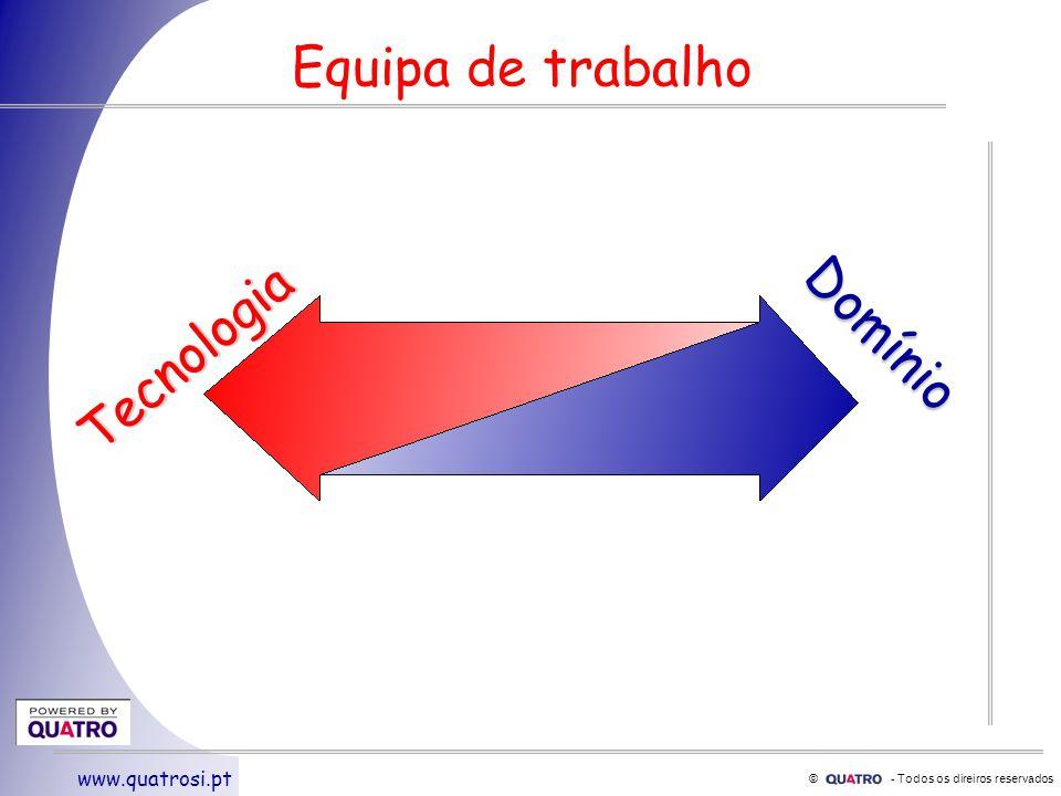 © - Todos os direiros reservados www.quatrosi.pt Tecnologia Domínio Equipa de trabalho