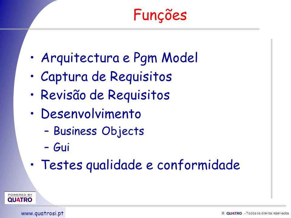 © - Todos os direiros reservados www.quatrosi.pt Funções Arquitectura e Pgm Model Captura de Requisitos Revisão de Requisitos Desenvolvimento –Business Objects –Gui Testes qualidade e conformidade