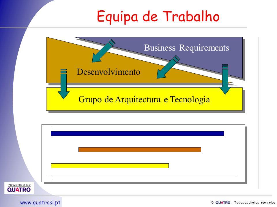 © - Todos os direiros reservados www.quatrosi.pt Equipa de Trabalho Grupo de Arquitectura e Tecnologia Desenvolvimento Business Requirements