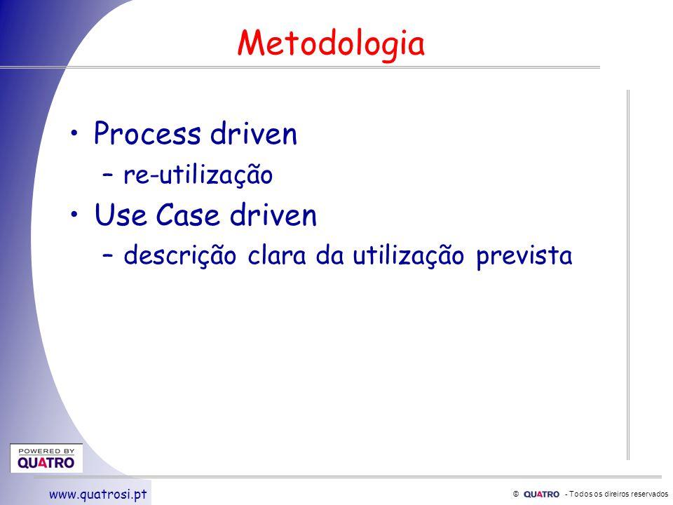 © - Todos os direiros reservados www.quatrosi.pt Metodologia Process driven –re-utilização Use Case driven –descrição clara da utilização prevista