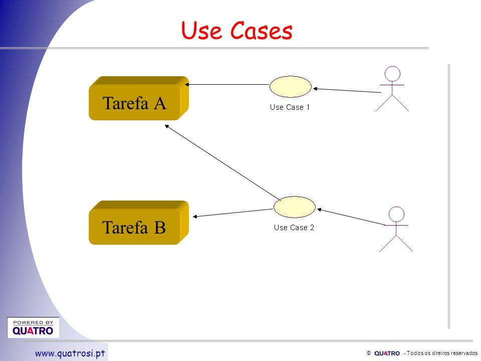 © - Todos os direiros reservados www.quatrosi.pt Use Cases Tarefa A Tarefa B