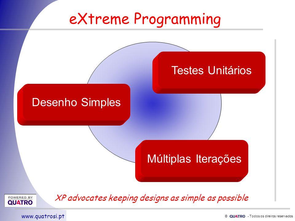 © - Todos os direiros reservados www.quatrosi.pt eXtreme Programming Múltiplas Iterações Desenho Simples Testes Unitários XP advocates keeping designs as simple as possible