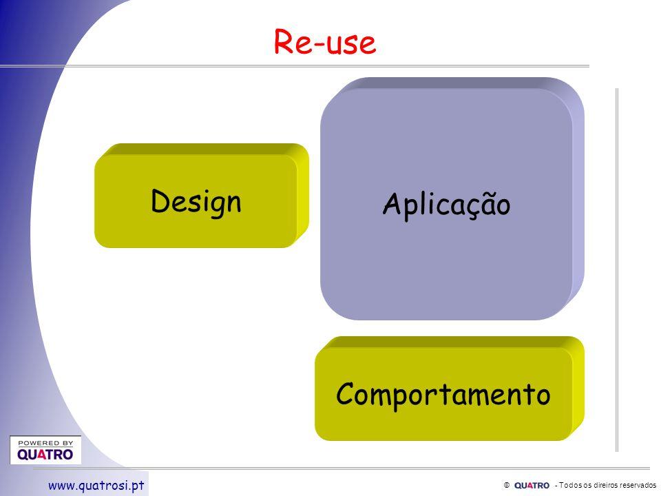 © - Todos os direiros reservados www.quatrosi.pt Re-use Design Comportamento Aplicação