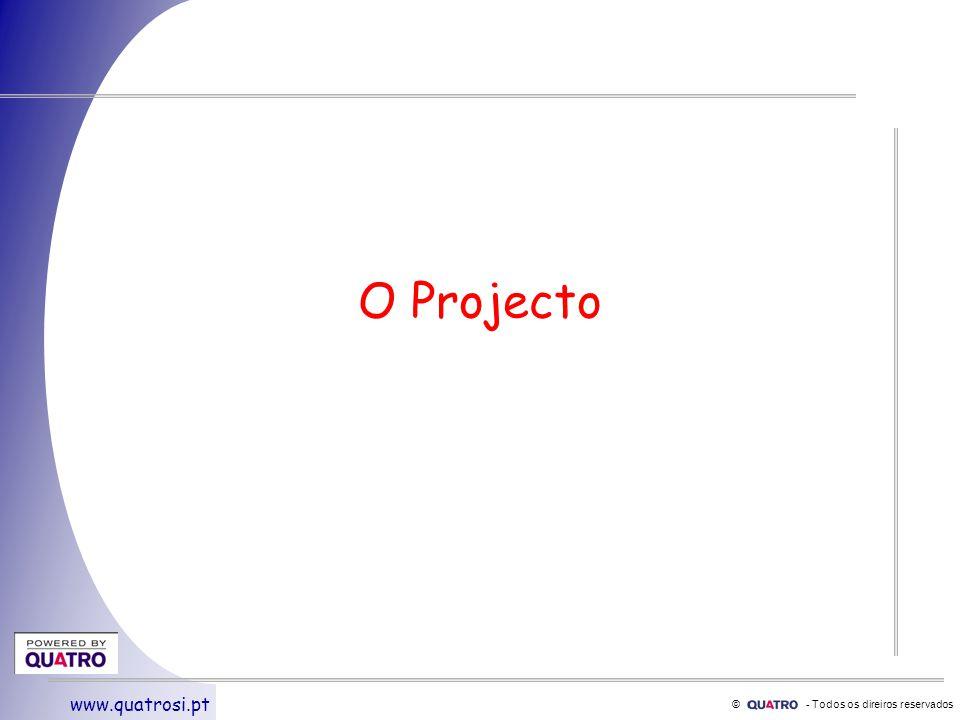 © - Todos os direiros reservados www.quatrosi.pt Vantagens Prioridades –Versão 1 –Versão 2 Protótipos Diferir implementação Métrica simplificada