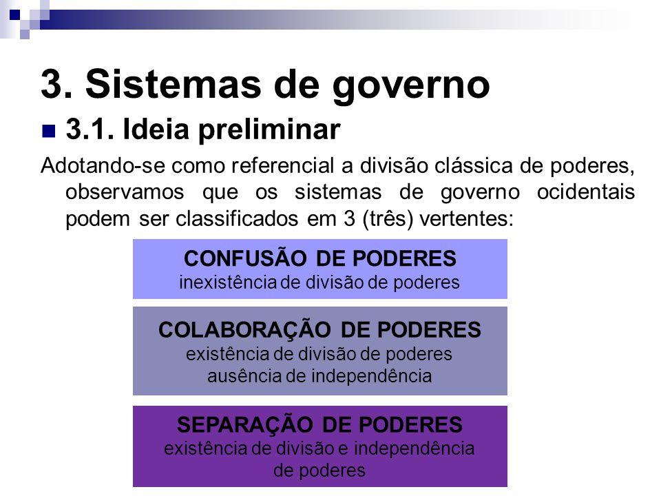 3. Sistemas de governo 3.1. Ideia preliminar Adotando-se como referencial a divisão clássica de poderes, observamos que os sistemas de governo ocident